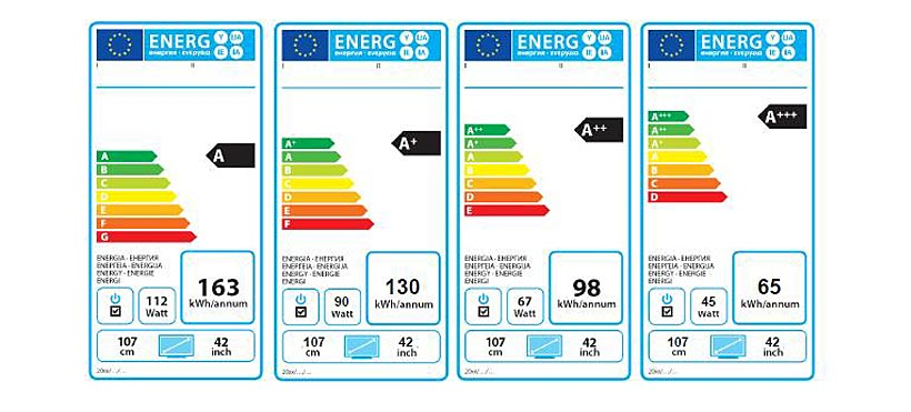 efficienza energetica-etichetta
